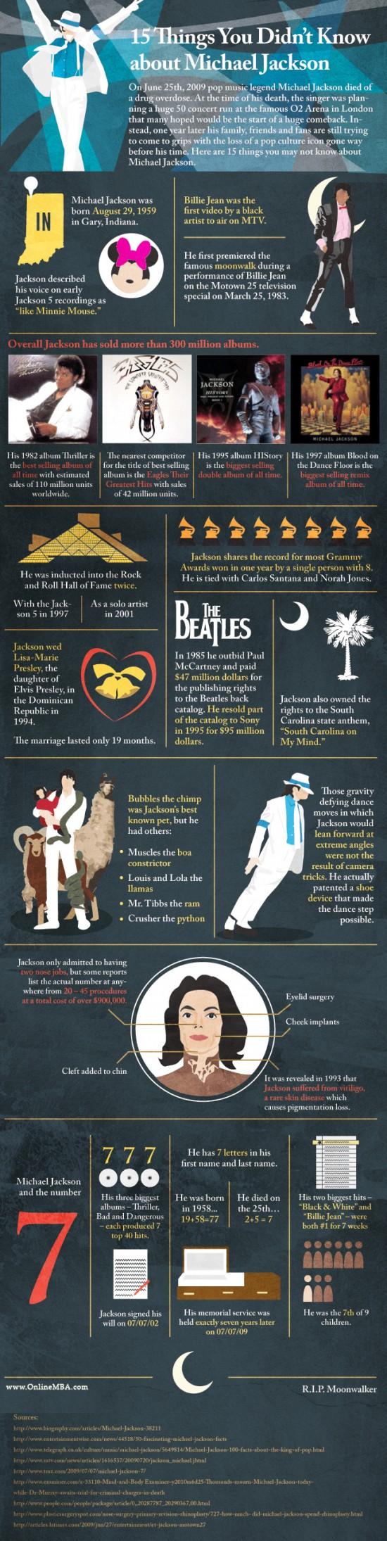 michael-jackson-infographic